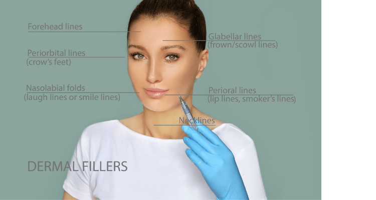 Collagen dermal injections for anti-aging